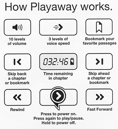 Playaway instructions